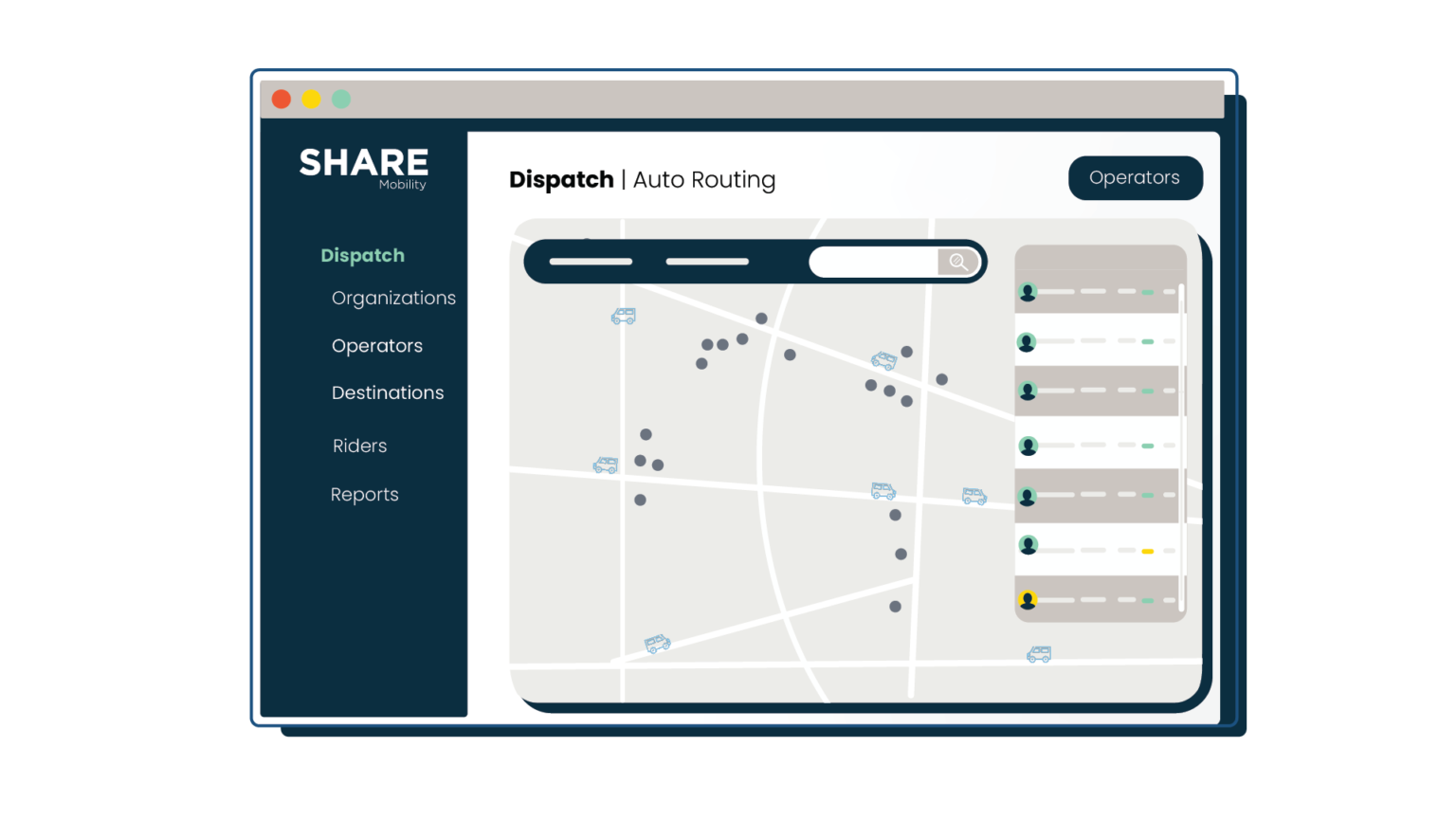 SHARE Mobility MaaS Dispatch